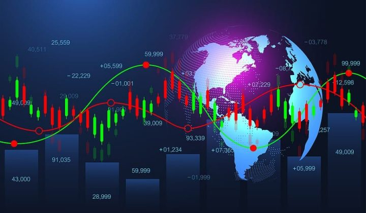 Different Types of Forex Quoting Methods